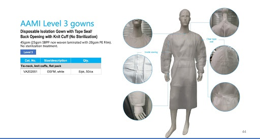 Isolation Gown AAMI Level 3
