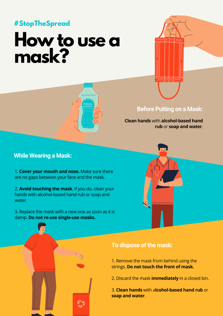 how to properly wear & remove a face mask