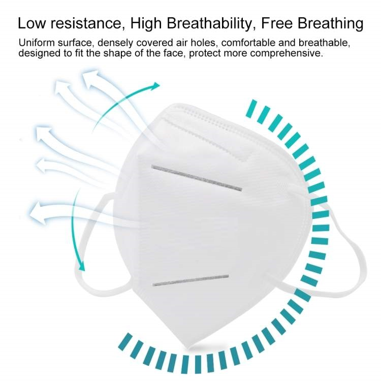 n95-cup-shape-respirator-face-mask-features